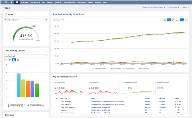 NetSuite Dashboards - 2019.1 New